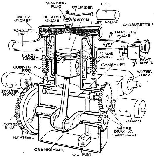 engine drawing