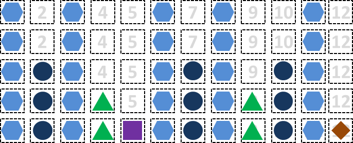 OnePieceFlow Pattern Creation