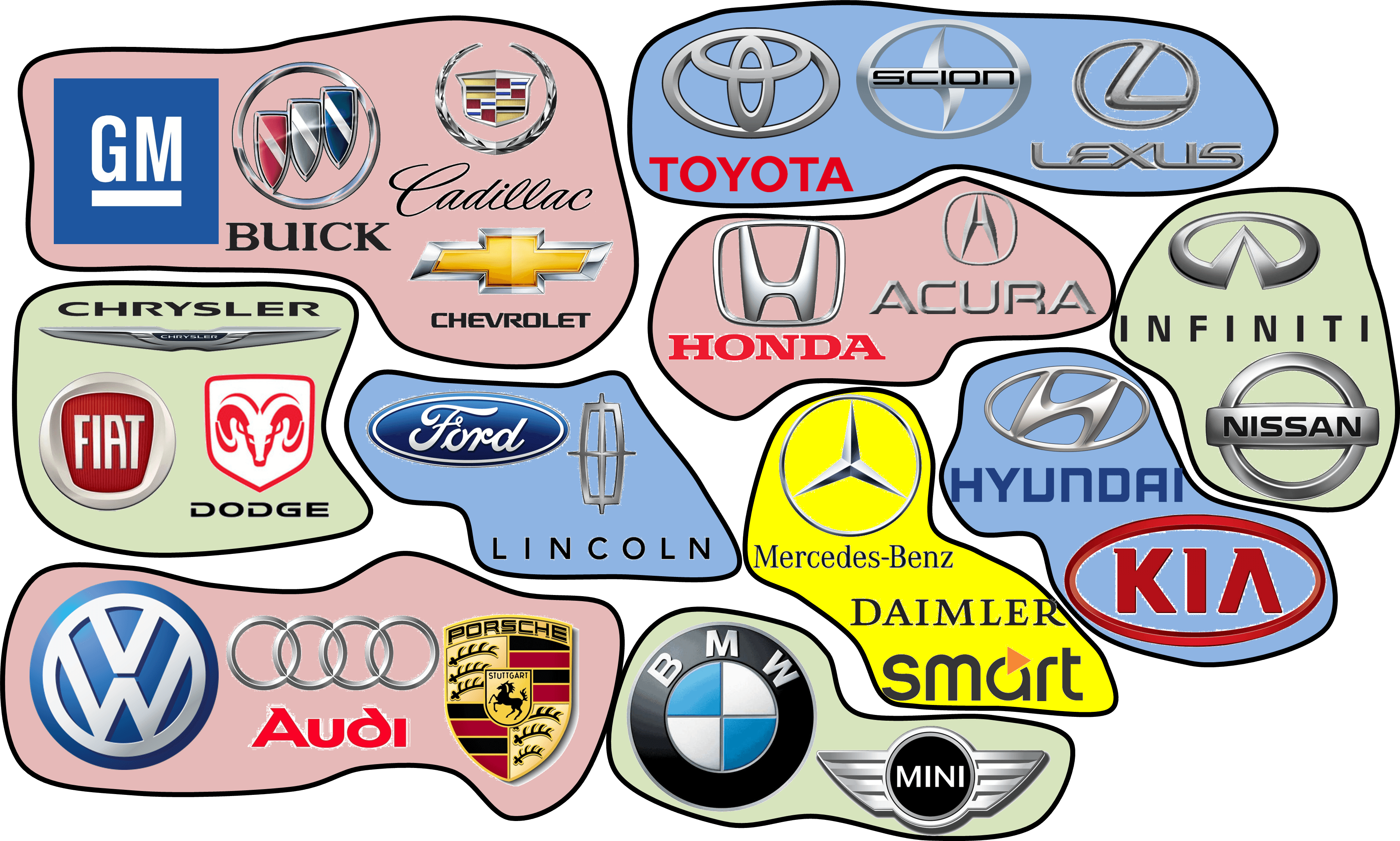 What Brands Does Volkswagen Own >> Major Car Makers | AllAboutLean.com