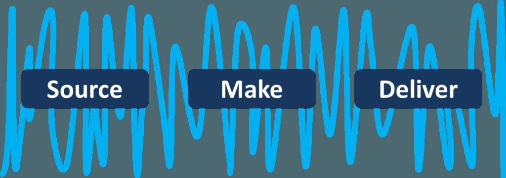 Source Make Deliver Fluctuations