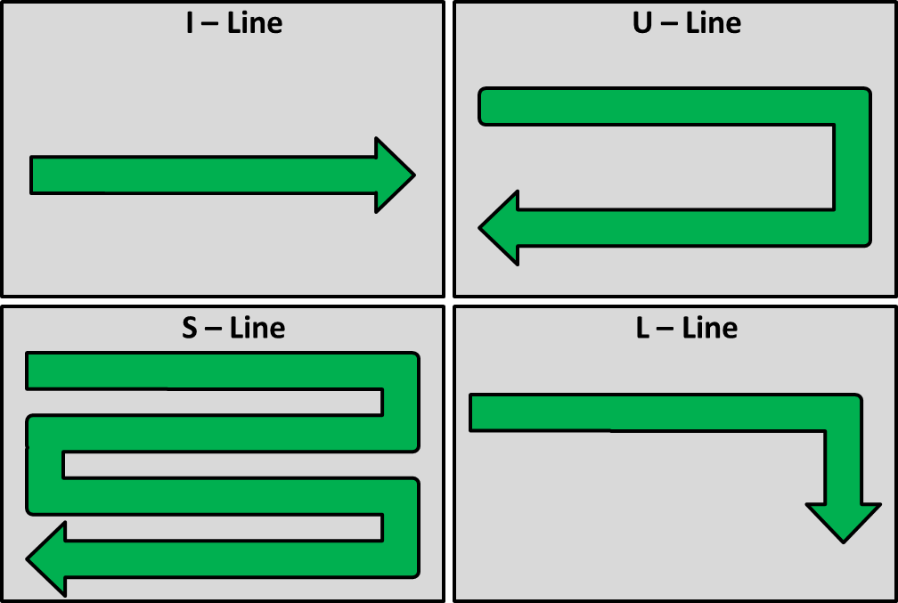 I U L S Line layouts