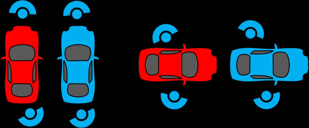 Body Orientation Mitsubishi