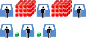 Inventory between Processes