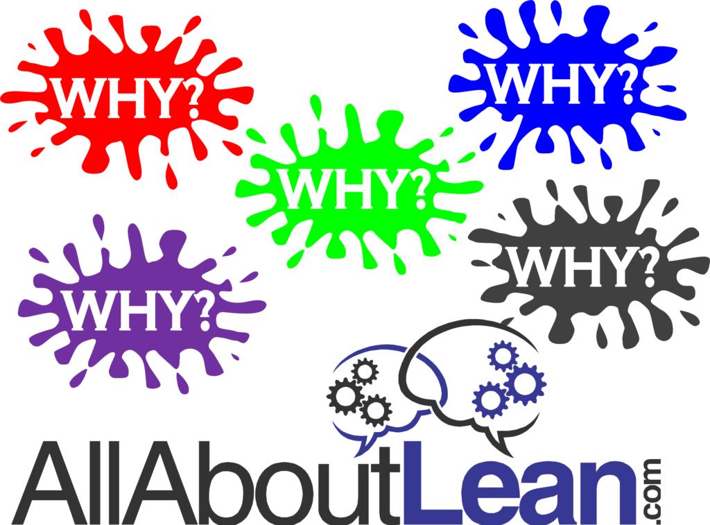 5 Why Logo