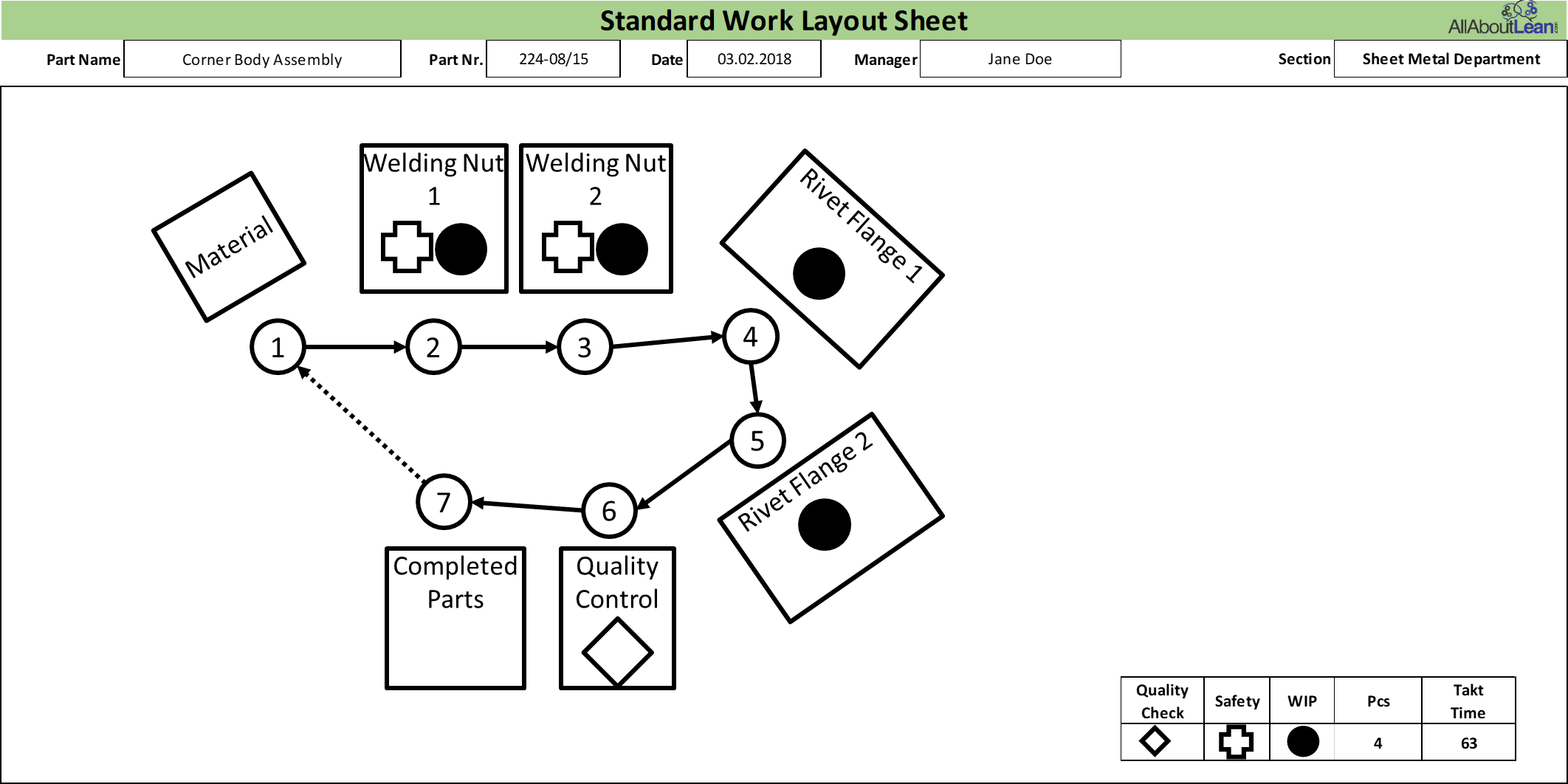 toyota standard work layout example allaboutlean com