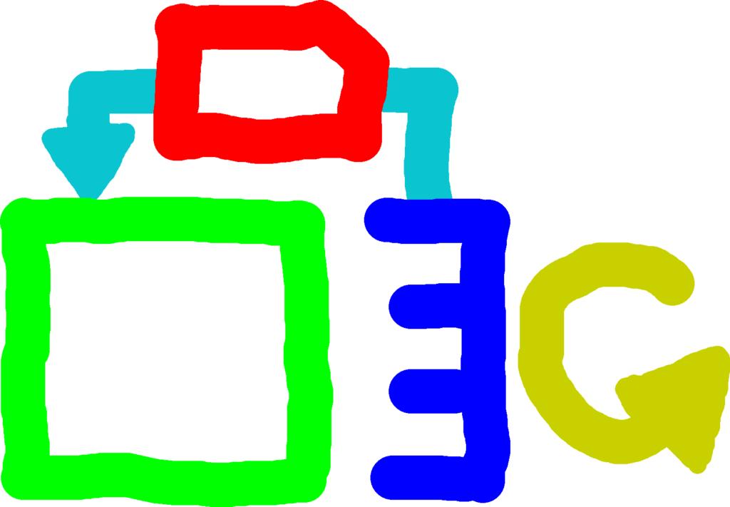 Kanban Loop Hand Drawn