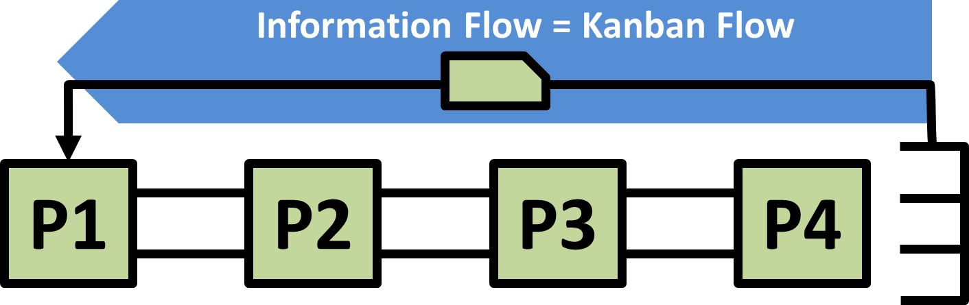 information-flow-arrow