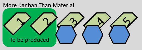 more-kanban-than-material