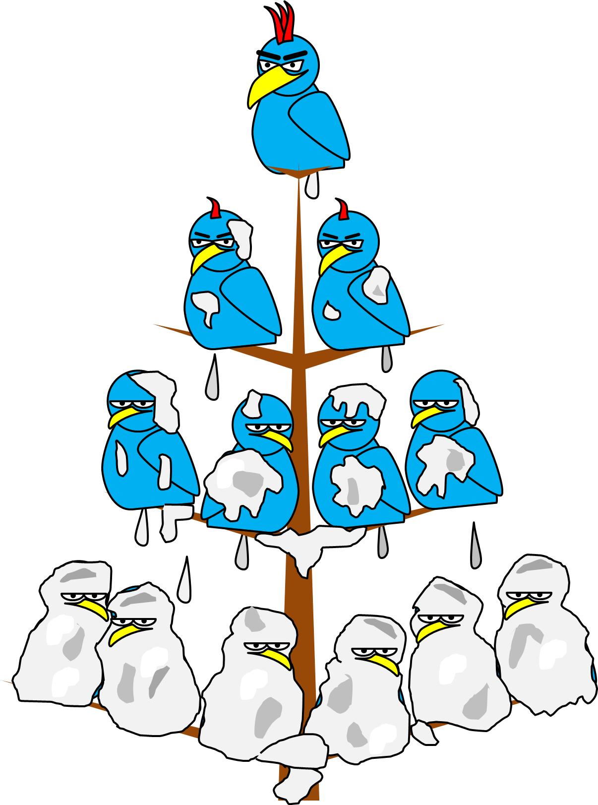 Bird Shit Policy Deployment | AllAboutLean.com