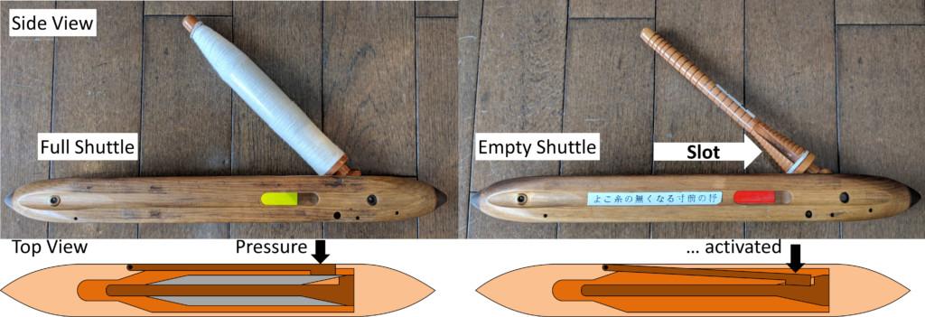 Model G Automatic Shuttle Change Diagram