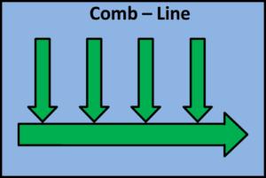 comb-line