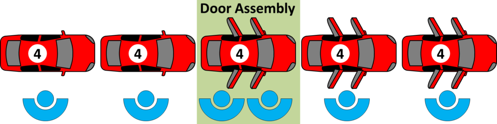 Four Door Assembly Only