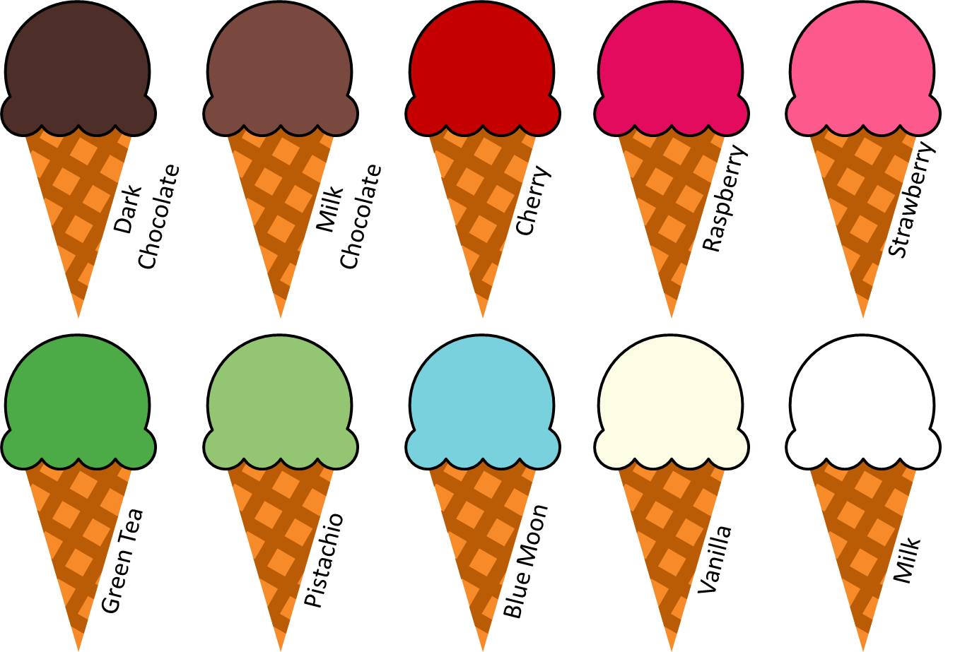 Ice Cream Flavor Selection