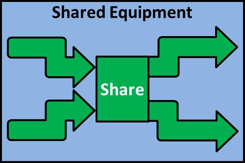 Shared Equipment
