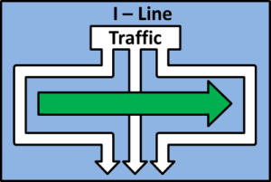 traffic-and-i-line