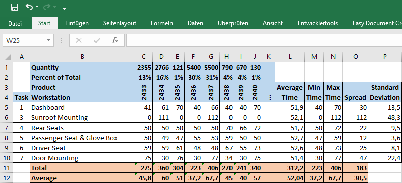 Excel Sample Station List Product Total