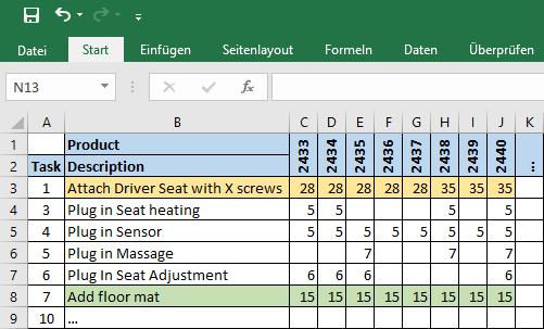 Excel Sample Task List Condensed