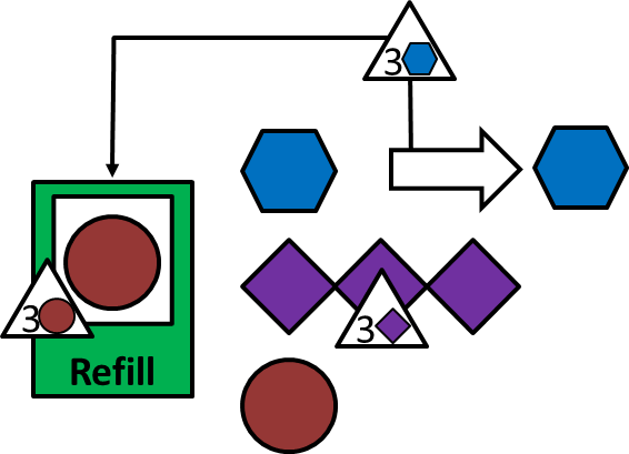 Triangle System