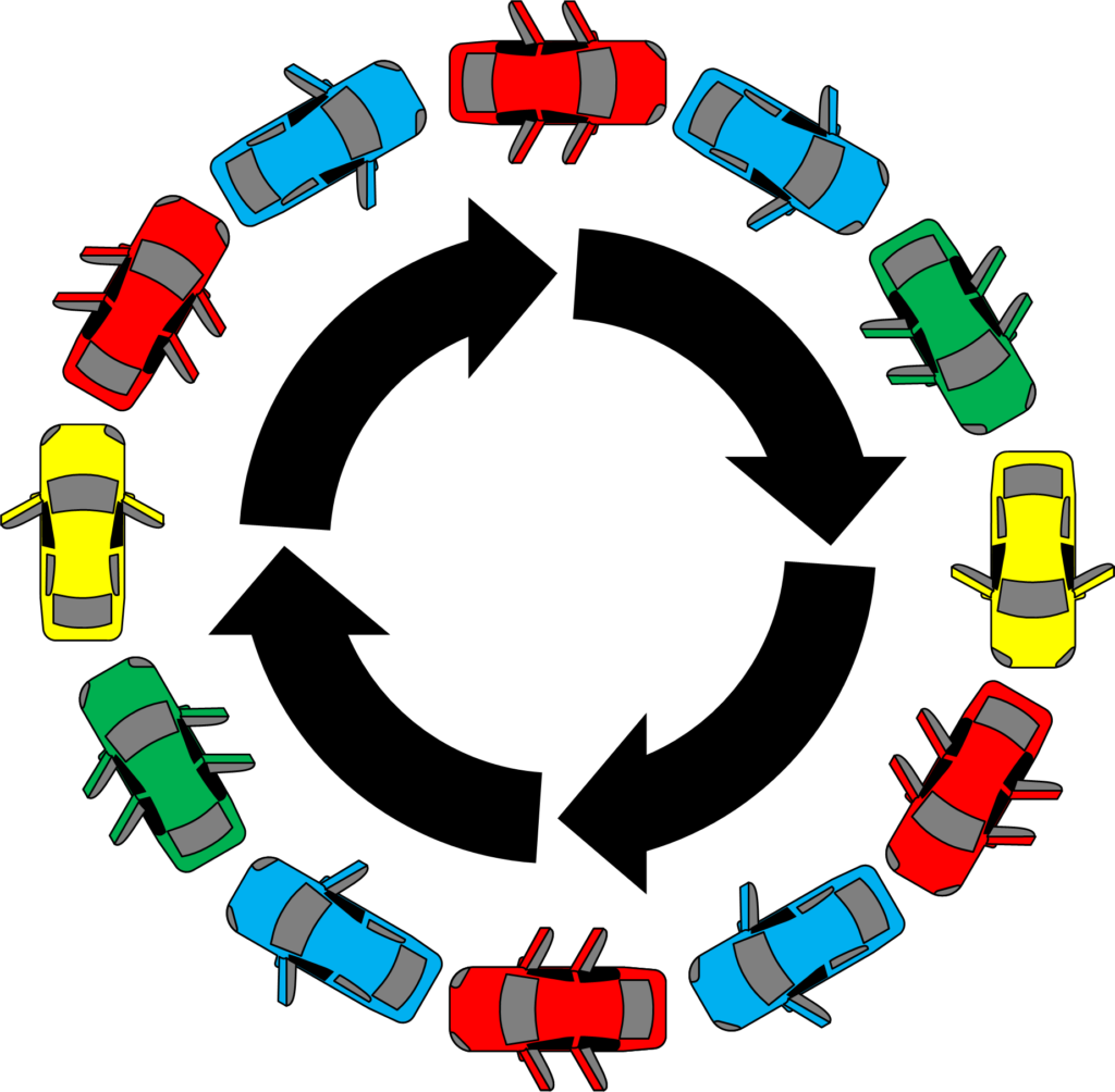 Cars going in Circle
