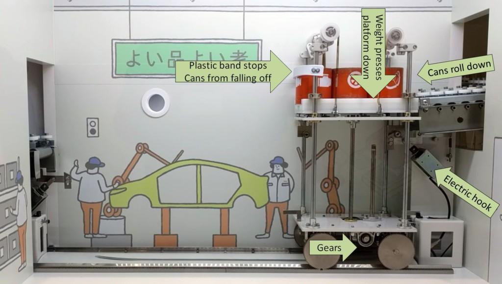 Toyota Karakuri Example Start Position