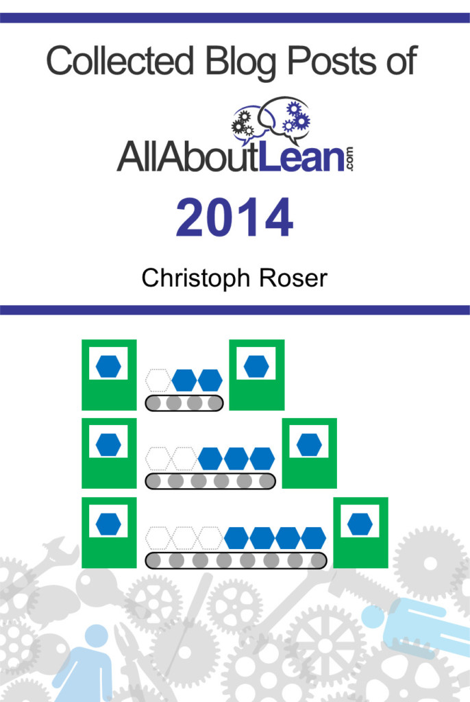 AllAboutLean Collected Post Cover 2014
