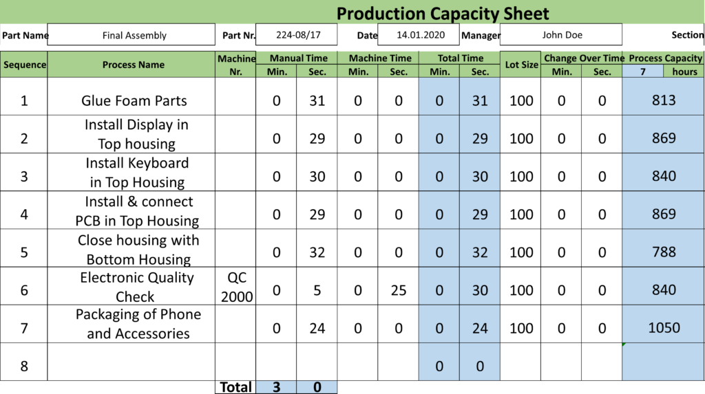 Flexible Manpower Example Production Capacity Sheet