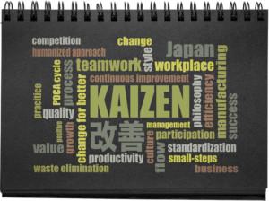 Kaizen Word Bubble