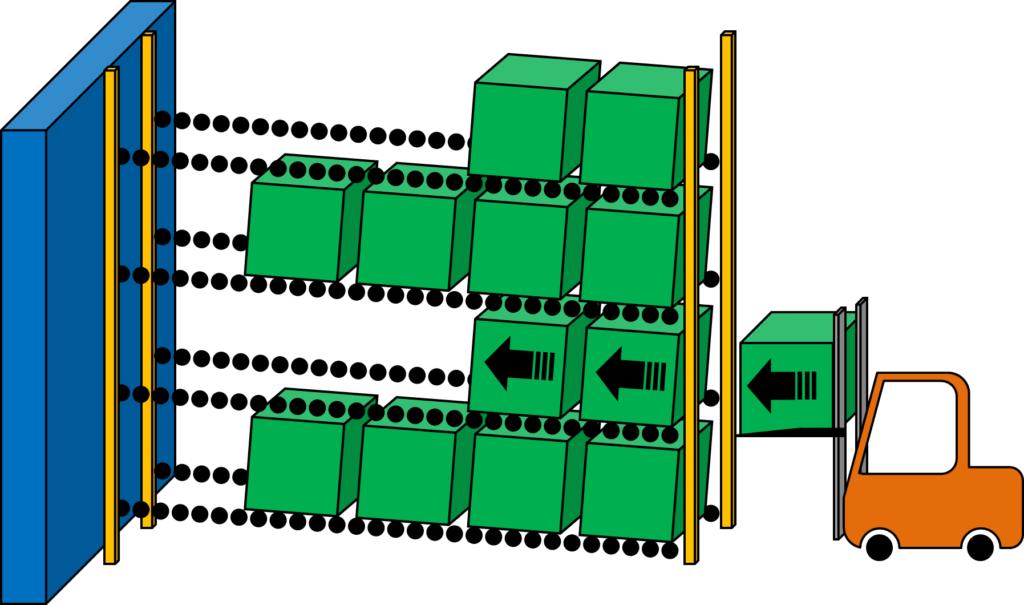 Push Back Storage Illustration