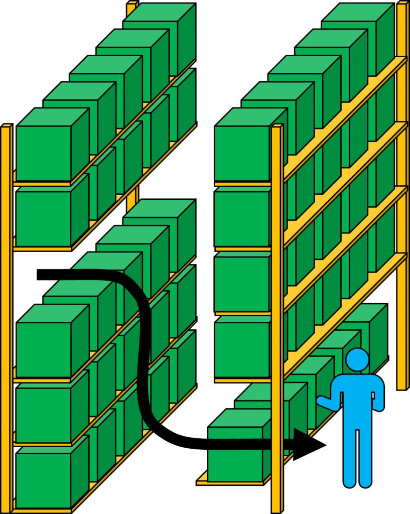 Vertical Lift Storage