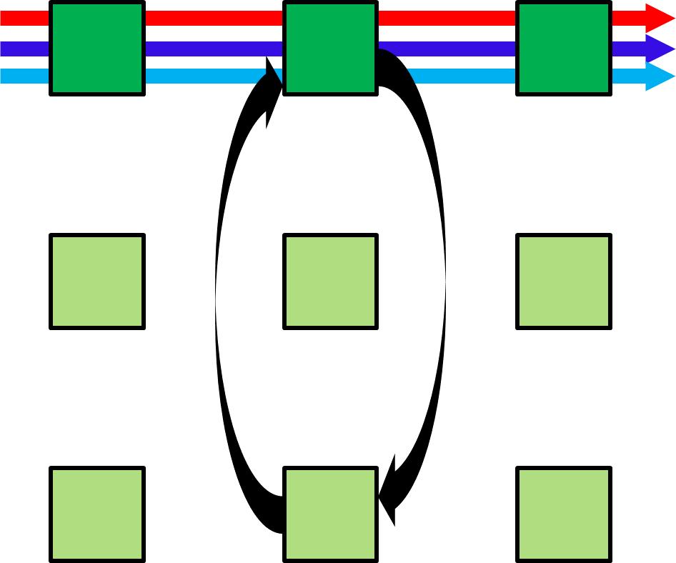 Flow Shop Good Positioning