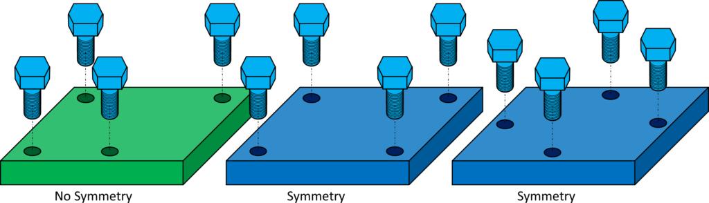 DFMA Symmetry