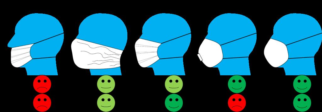 Mask Comparison