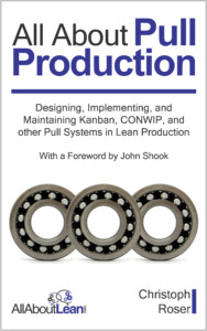 All About Pull Production Ebook Cover