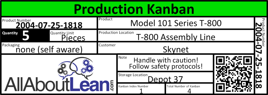 All About Pull Production - Production Kanban