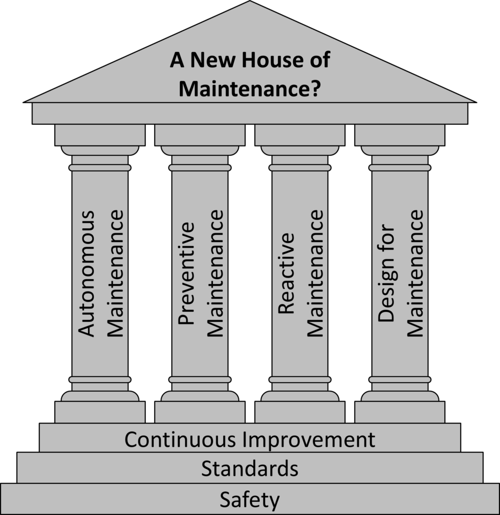 Updated Pillars of Maintenance