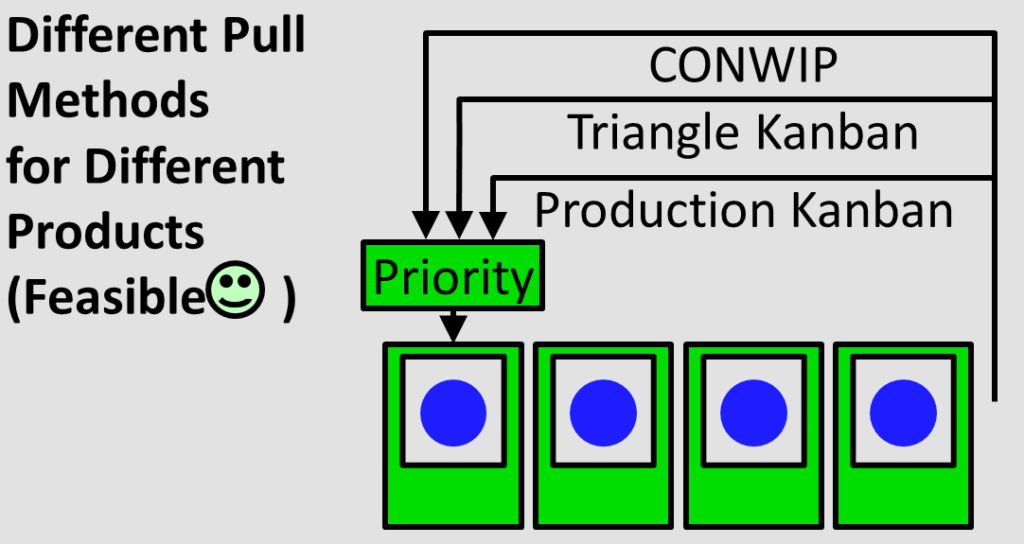 AllAboutPull Loop Combinations