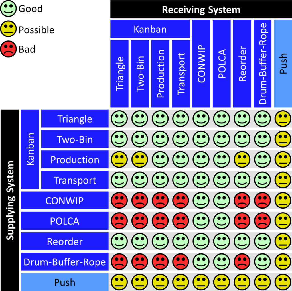 AllAboutPull Serial Pull Loop Combination Table